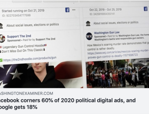 Facebook corners 60% of 2020 political digital ads